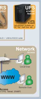 NetSwitch Network 4/4